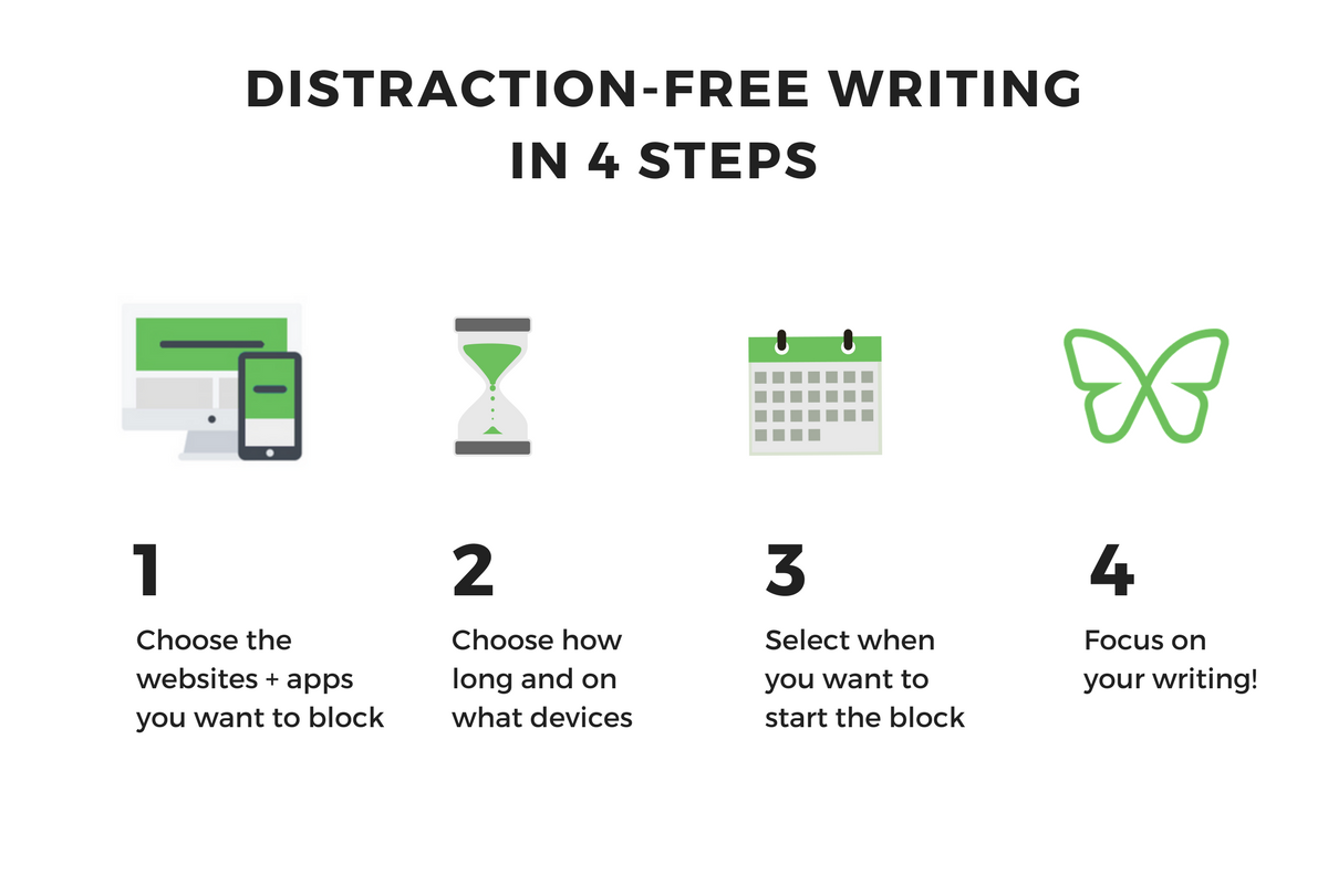 4 steps to block distractions